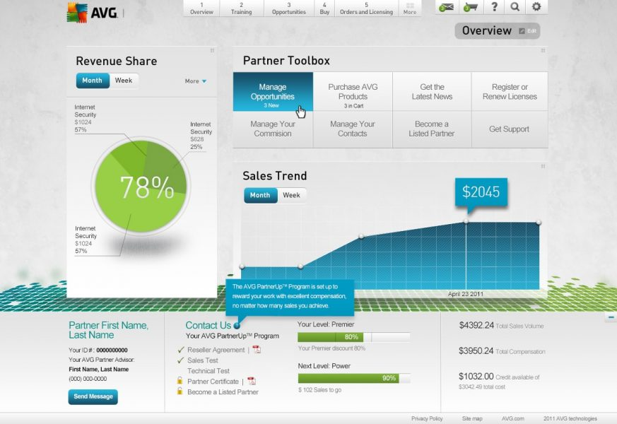 AVG Partner Portal