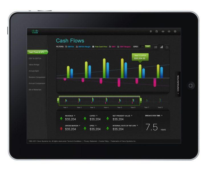 Cisco Sales App (1)